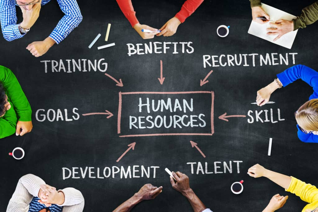 What Values HR needs in Post Pandemic 2021